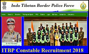 ITBP-Constable-Recruitment-2018