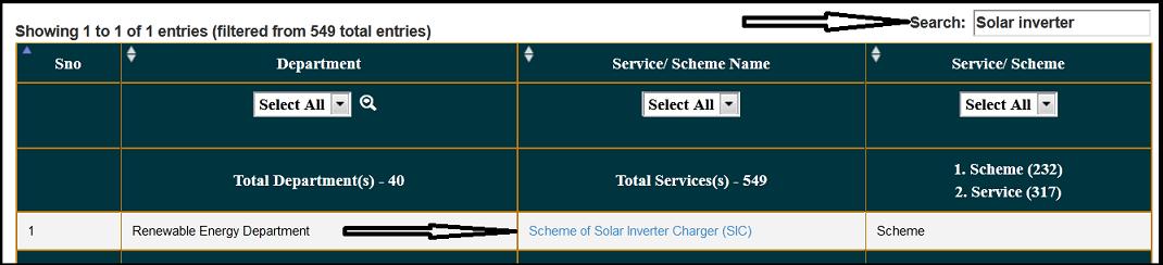 Haryana Solar Inverter Charger Yojana