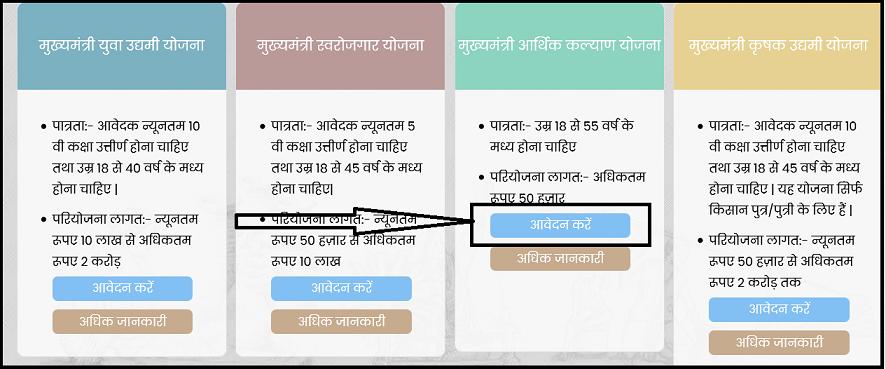 apply online Mukhyamantri Arthik Kalyan Yojana