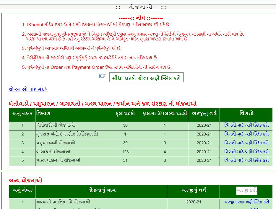 Gujarat Ikhedut Portal registration