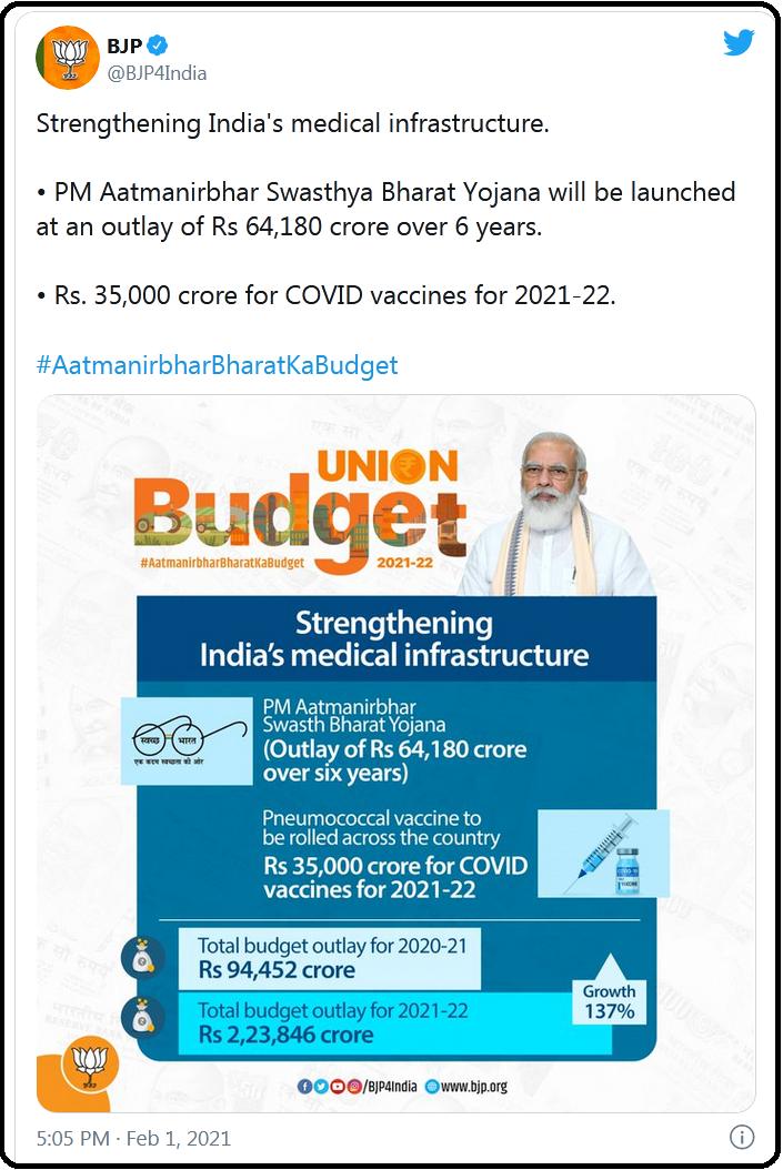 Atmanirbhar Swasth Bharat scheme