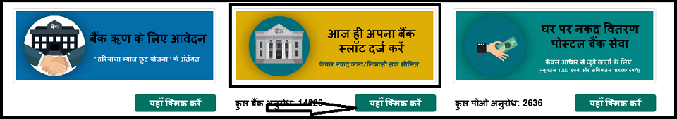 bank Slot Aatmnirbhar Haryana Loan Yojana
