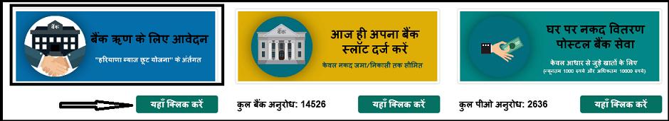 Aatmnirbhar Haryana Loan Yojana apply online